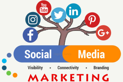 How to Use Social Media for Business Marketing