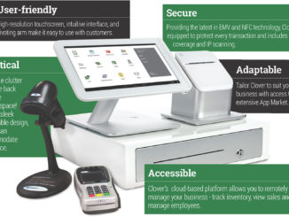 Clover Point Of Sale (POS) System
