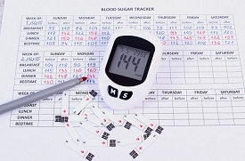 Image result for blood sugar levels